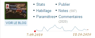 Stats au 18-10-2010 typepad
